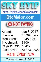 skyhyip.com